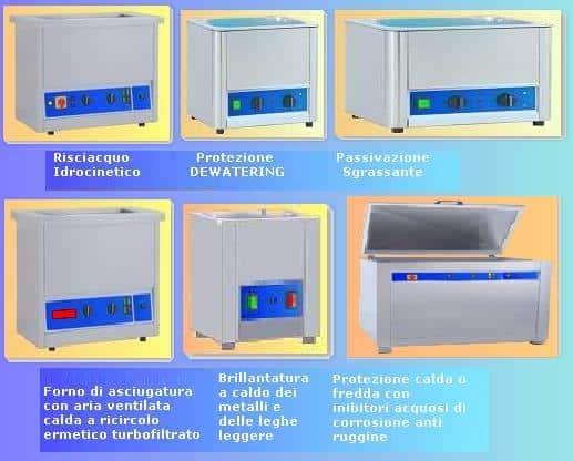 Moduli per risciaqui, vasche idrocinetiche, protezione dewatering, protezione anticorrosione, forni asciugatura ad aria turbo ventilata